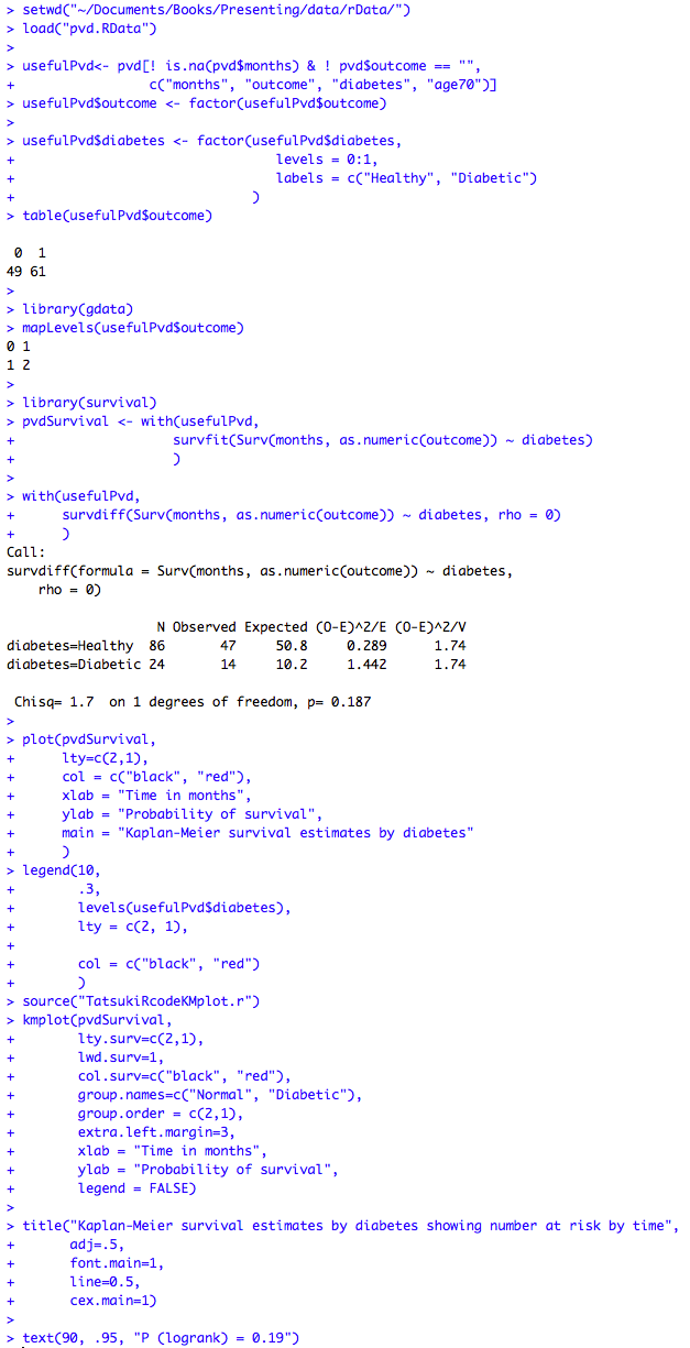 Chapter 11: Survival analysis using R