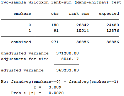 Chapter 7: Comparing two groups using STATA